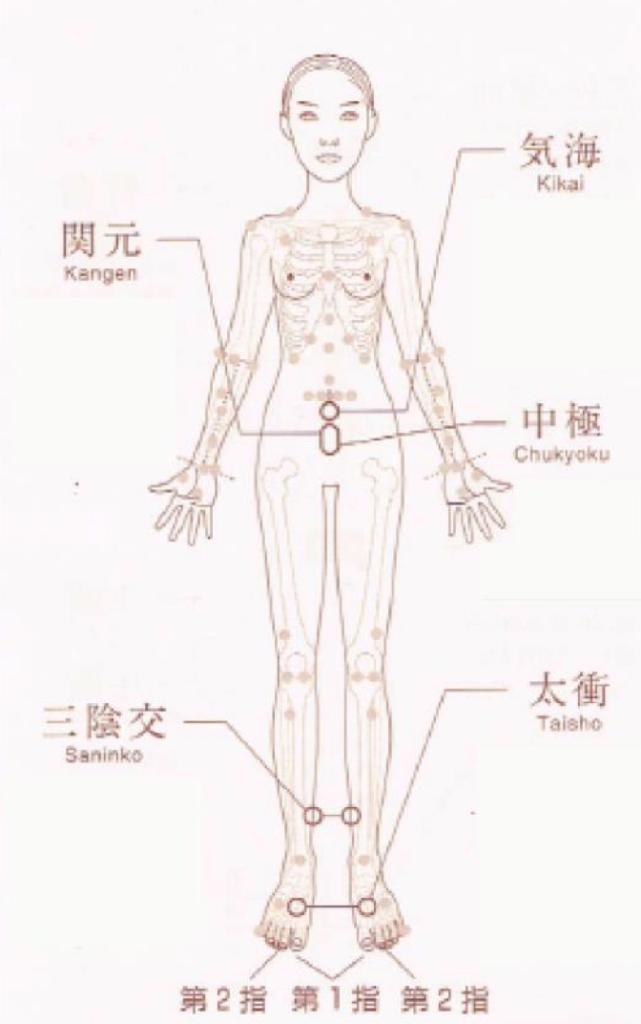 hunin-tsubo